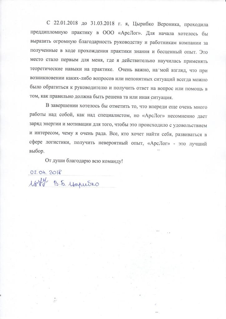 otzyv_tsyribko