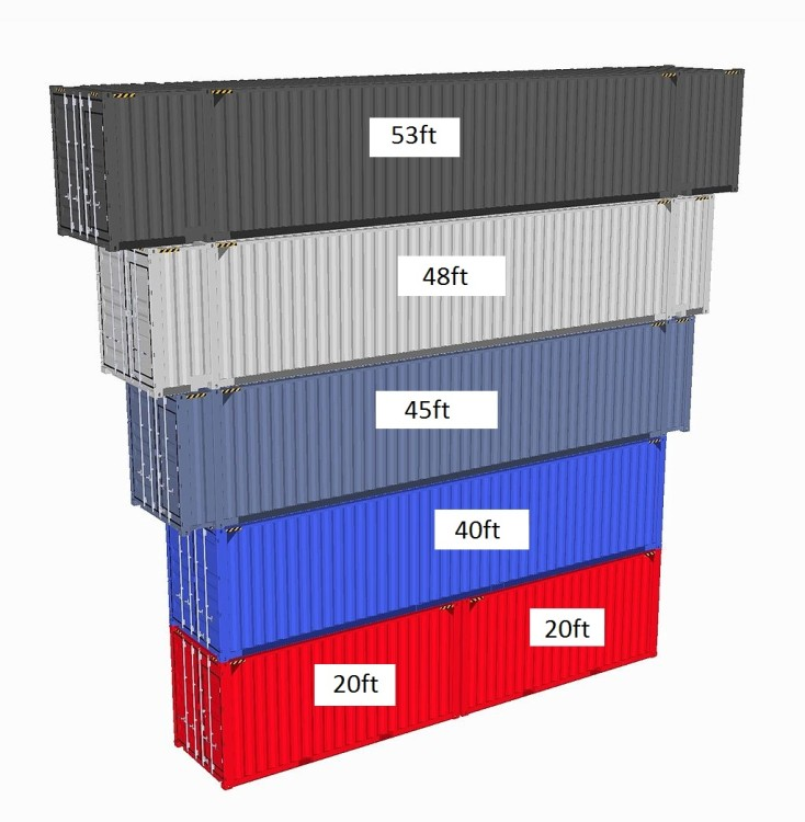 different_container_sizes